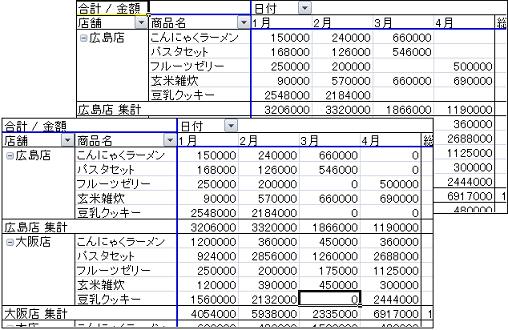 ピボットテーブルの空白セルに 0 を表示する excel 一般 即効