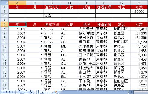 フィルタオプションの抽出結果を別シートに表示する:Excel ...