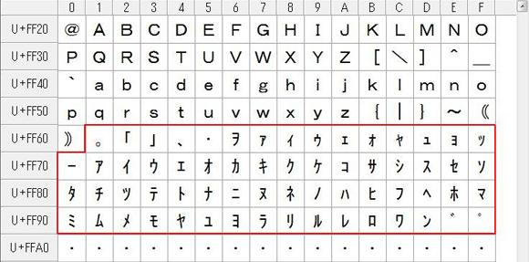 正規表現を利用して半角カナを全角に変換する(RegExp